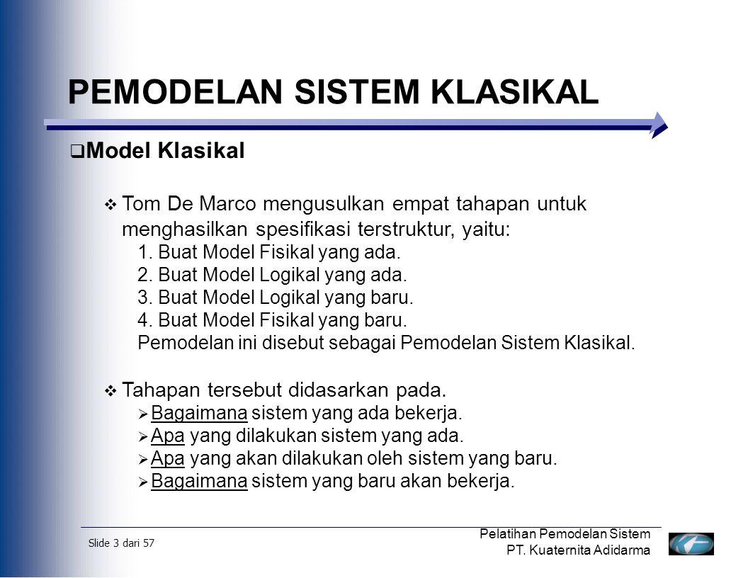 Slide 4 dari 57 Pelatihan Pemodelan Sistem PT.