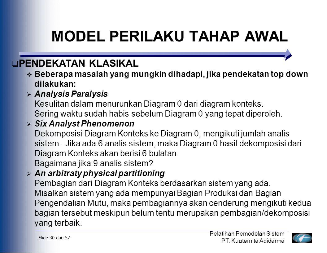Slide 31 dari 57 Pelatihan Pemodelan Sistem PT.