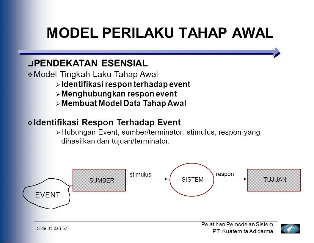 Slide 32 dari 57 Pelatihan Pemodelan Sistem PT.