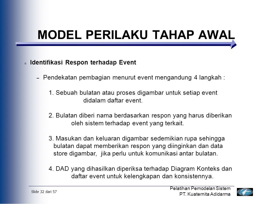 Slide 33 dari 57 Pelatihan Pemodelan Sistem PT.