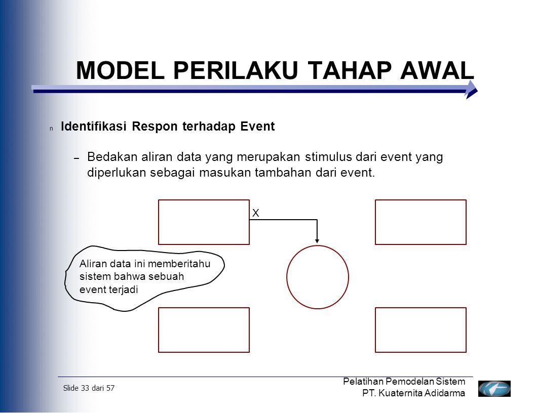Slide 34 dari 57 Pelatihan Pemodelan Sistem PT.