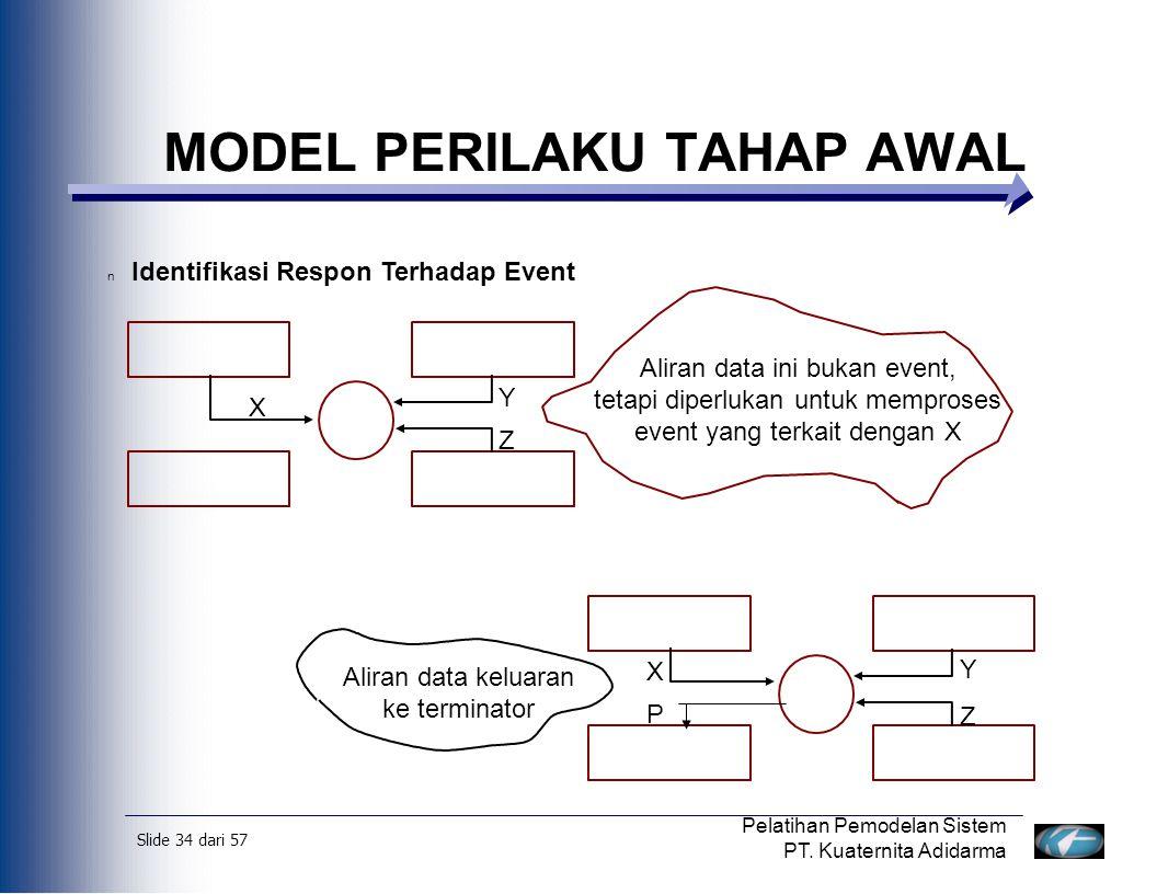 Slide 35 dari 57 Pelatihan Pemodelan Sistem PT.