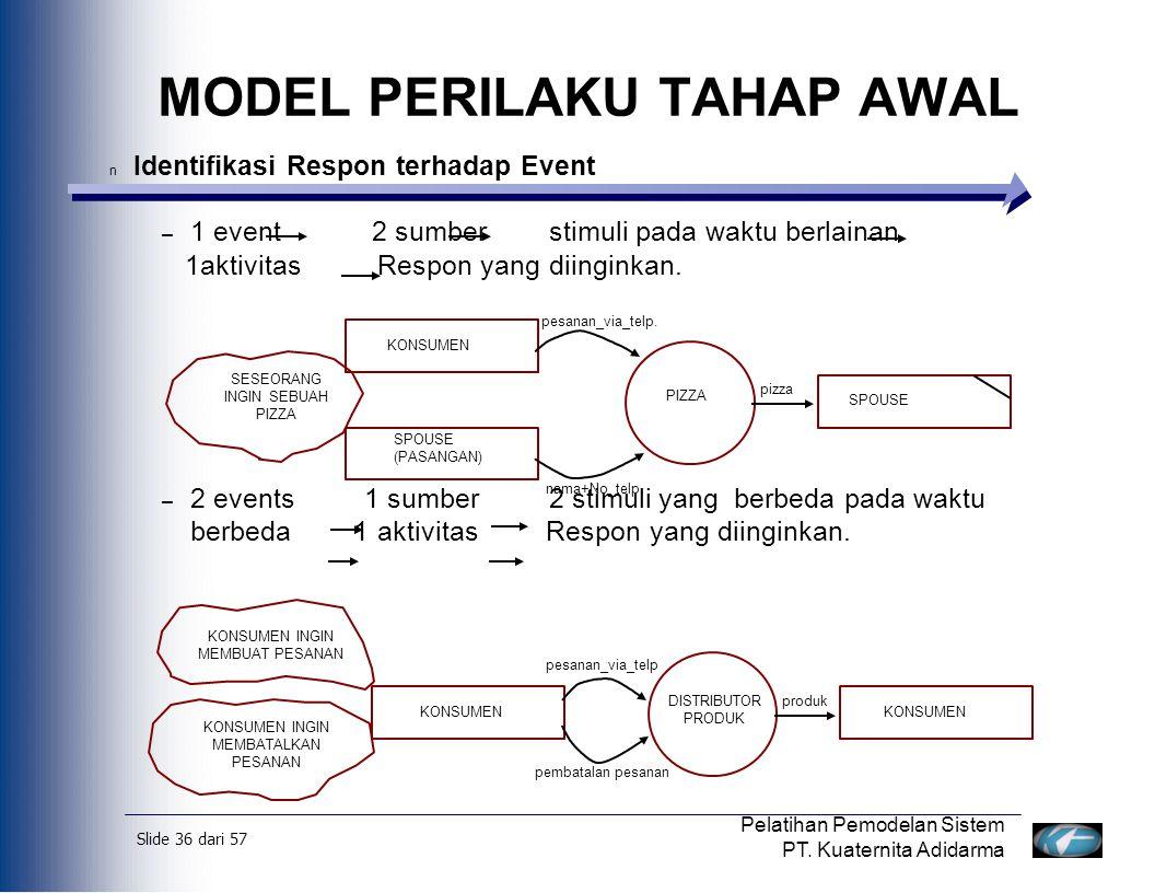 Slide 37 dari 57 Pelatihan Pemodelan Sistem PT.