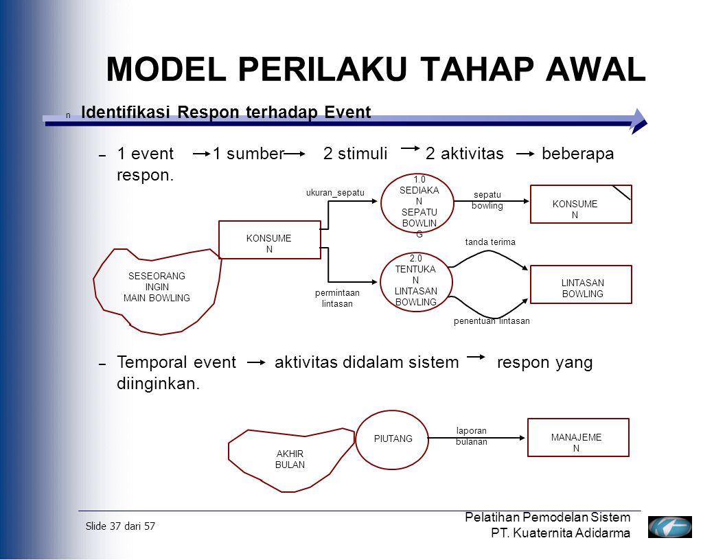 Slide 38 dari 57 Pelatihan Pemodelan Sistem PT.