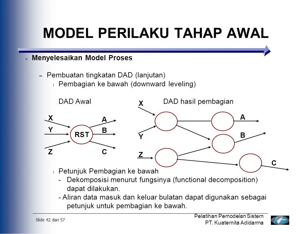 Slide 43 dari 57 Pelatihan Pemodelan Sistem PT.