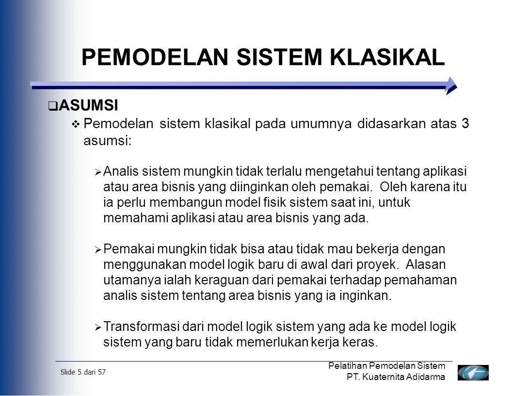 Slide 6 dari 57 Pelatihan Pemodelan Sistem PT.