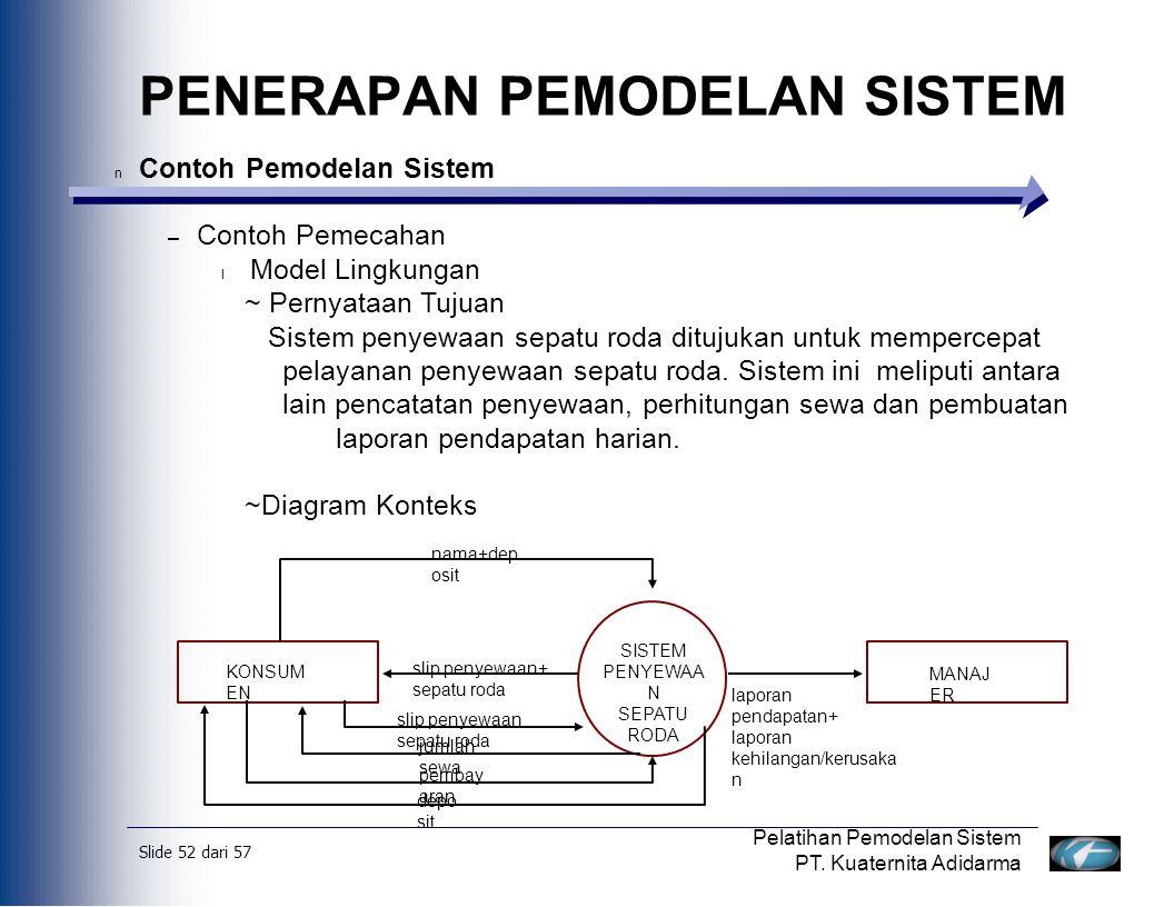 Slide 53 dari 57 Pelatihan Pemodelan Sistem PT.