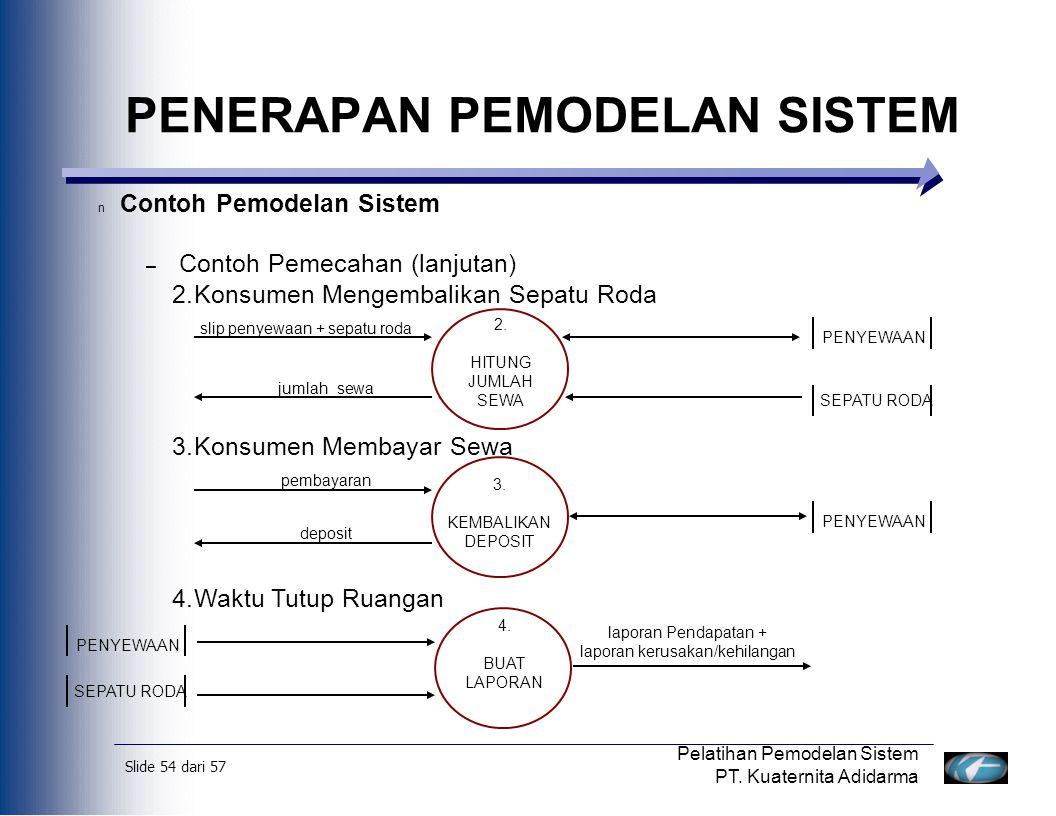 Slide 55 dari 57 Pelatihan Pemodelan Sistem PT.