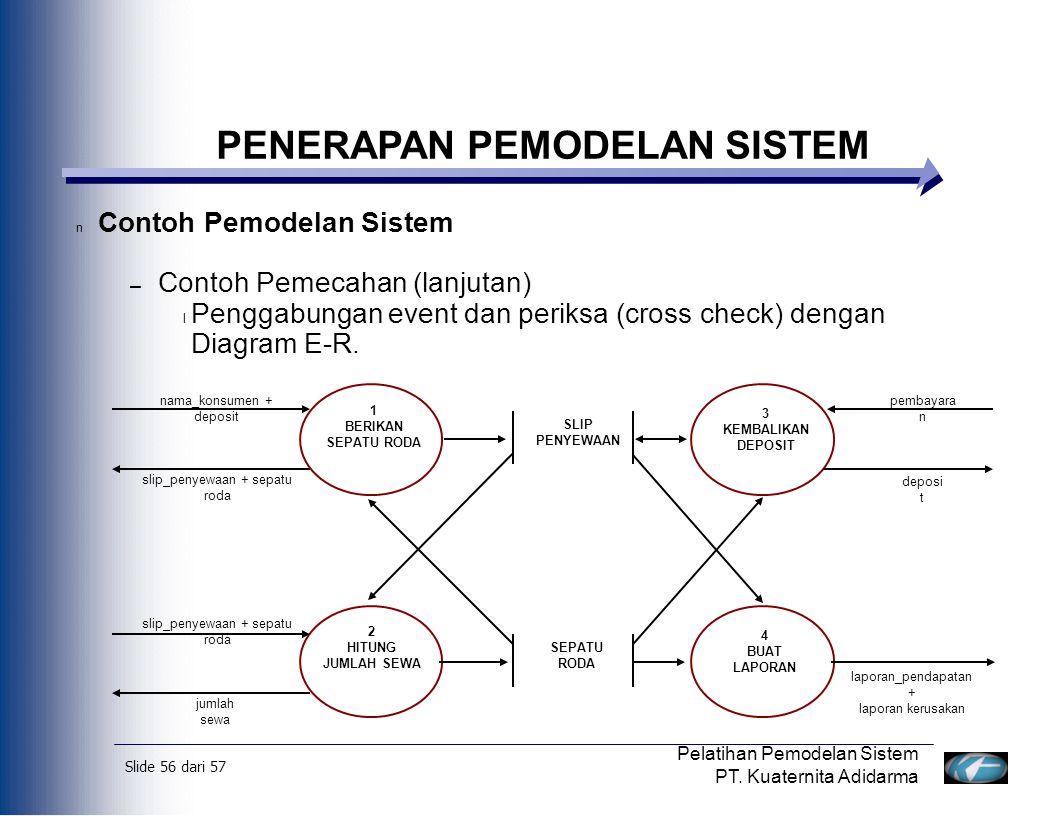 Slide 57 dari 57 Pelatihan Pemodelan Sistem PT.