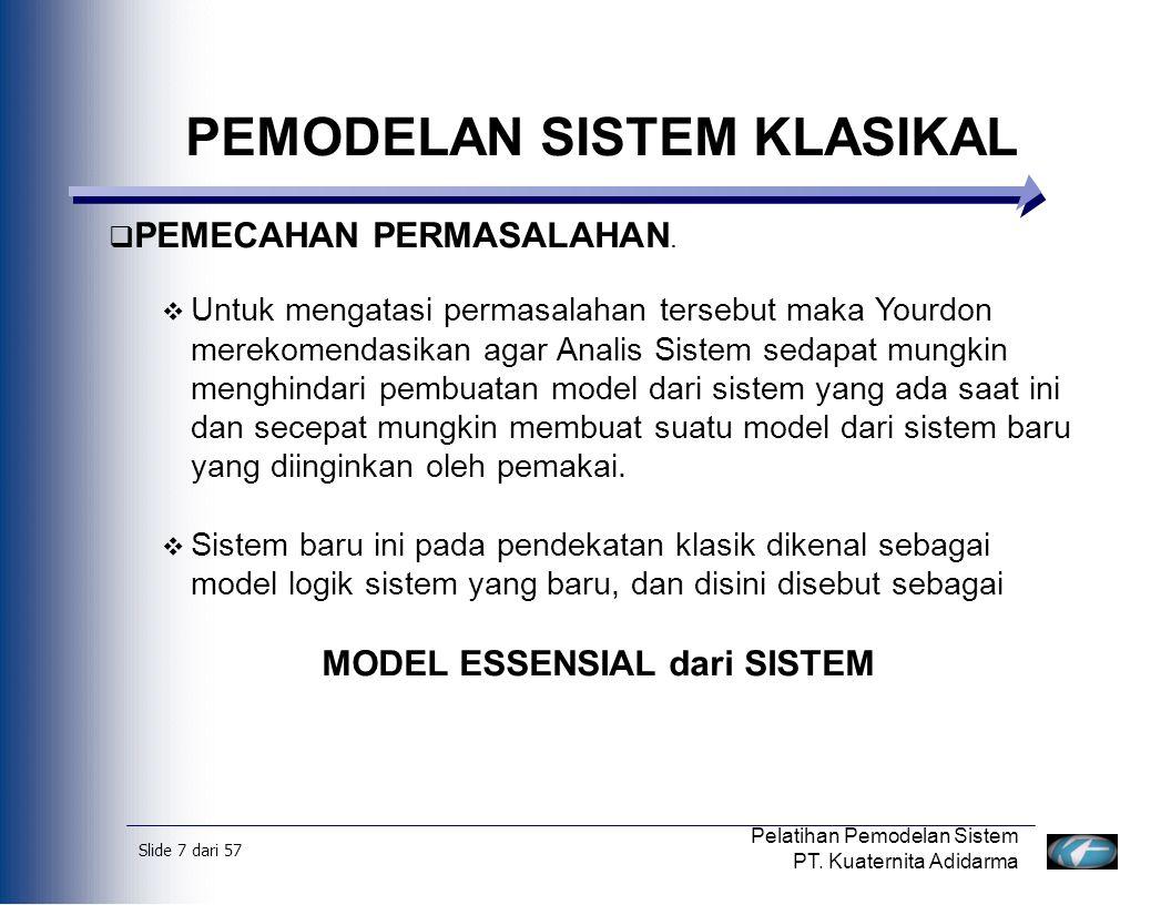 Slide 8 dari 57 Pelatihan Pemodelan Sistem PT.