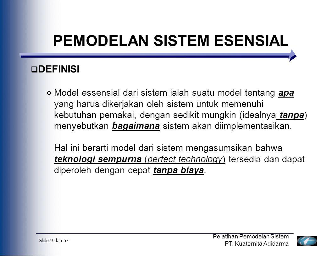 Slide 10 dari 57 Pelatihan Pemodelan Sistem PT.