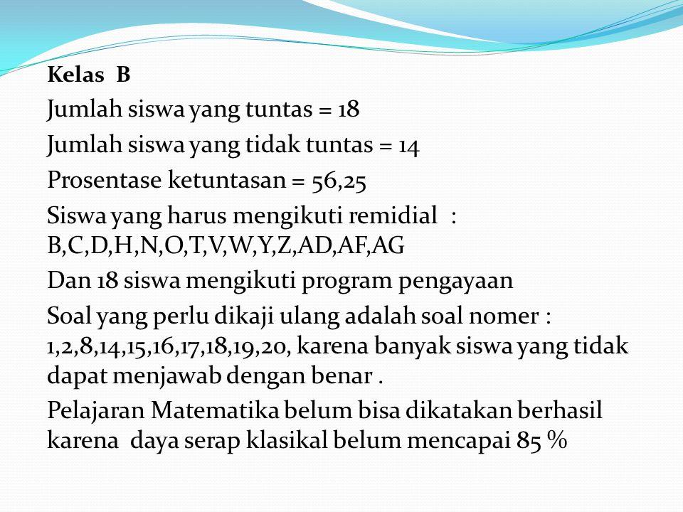 Kelas B Jumlah siswa yang tuntas = 18 Jumlah siswa yang tidak tuntas = 14 Prosentase ketuntasan = 56,25 Siswa yang harus mengikuti remidial : B,C,D,H,