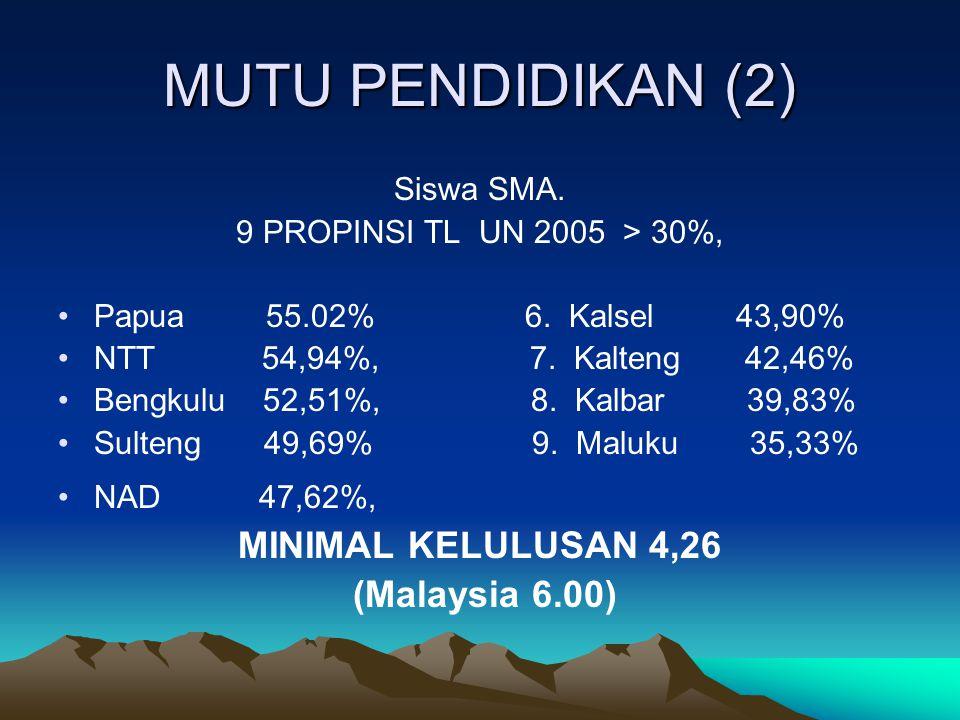 MUTU PENDIDIKAN (2) Siswa SMA. 9 PROPINSI TL UN 2005 > 30%, Papua 55.02% 6. Kalsel 43,90% NTT 54,94%, 7. Kalteng 42,46% Bengkulu 52,51%, 8. Kalbar 39,