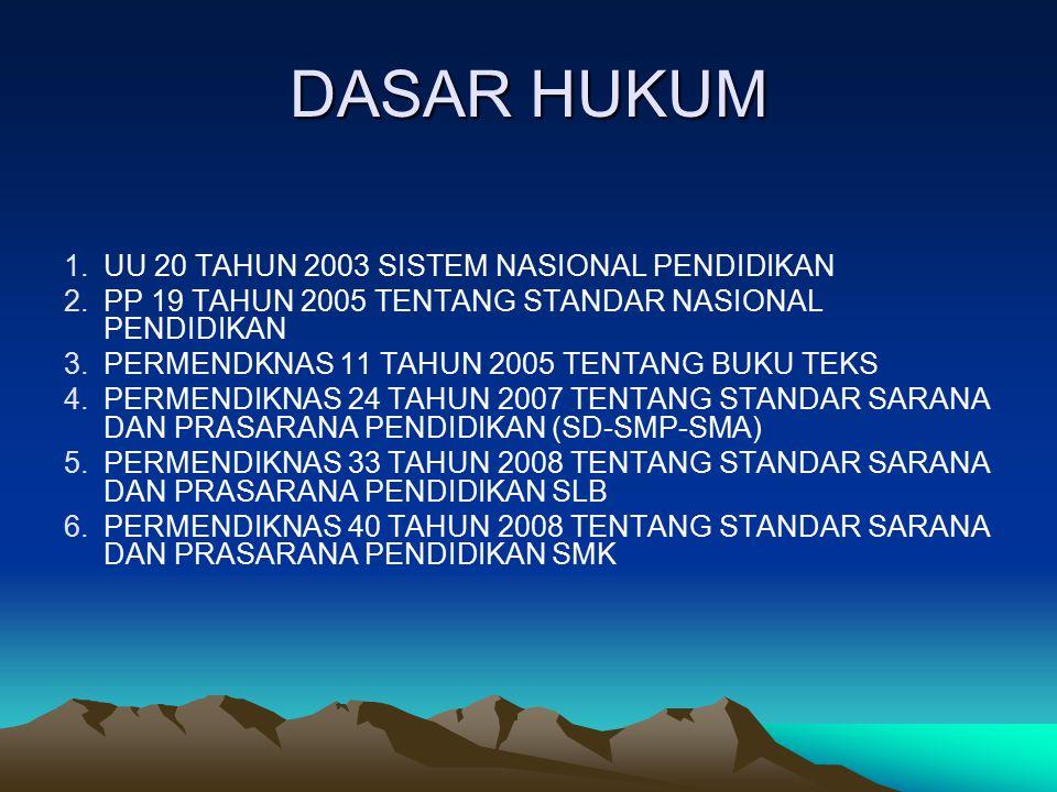 DASAR HUKUM 1.UU 20 TAHUN 2003 SISTEM NASIONAL PENDIDIKAN 2.PP 19 TAHUN 2005 TENTANG STANDAR NASIONAL PENDIDIKAN 3.PERMENDKNAS 11 TAHUN 2005 TENTANG B