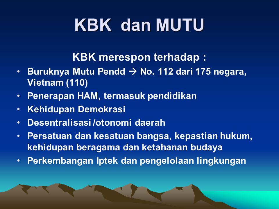 KBK dan MUTU KBK merespon terhadap : Buruknya Mutu Pendd  No. 112 dari 175 negara, Vietnam (110) Penerapan HAM, termasuk pendidikan Kehidupan Demokra