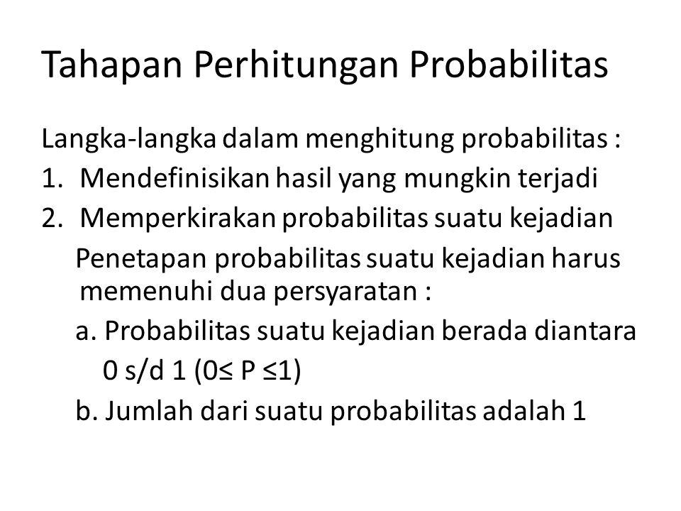Tahapan Perhitungan Probabilitas Langka-langka dalam menghitung probabilitas : 1.Mendefinisikan hasil yang mungkin terjadi 2.Memperkirakan probabilita