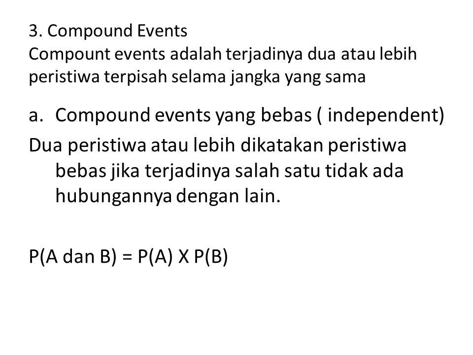 3. Compound Events Compount events adalah terjadinya dua atau lebih peristiwa terpisah selama jangka yang sama a.Compound events yang bebas ( independ