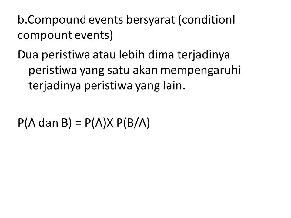 b.Compound events bersyarat (conditionl compount events) Dua peristiwa atau lebih dima terjadinya peristiwa yang satu akan mempengaruhi terjadinya per