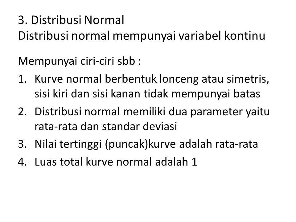 3. Distribusi Normal Distribusi normal mempunyai variabel kontinu Mempunyai ciri-ciri sbb : 1.Kurve normal berbentuk lonceng atau simetris, sisi kiri