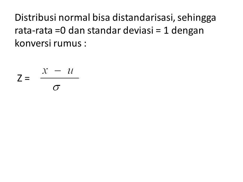 Distribusi normal bisa distandarisasi, sehingga rata-rata =0 dan standar deviasi = 1 dengan konversi rumus : Z =