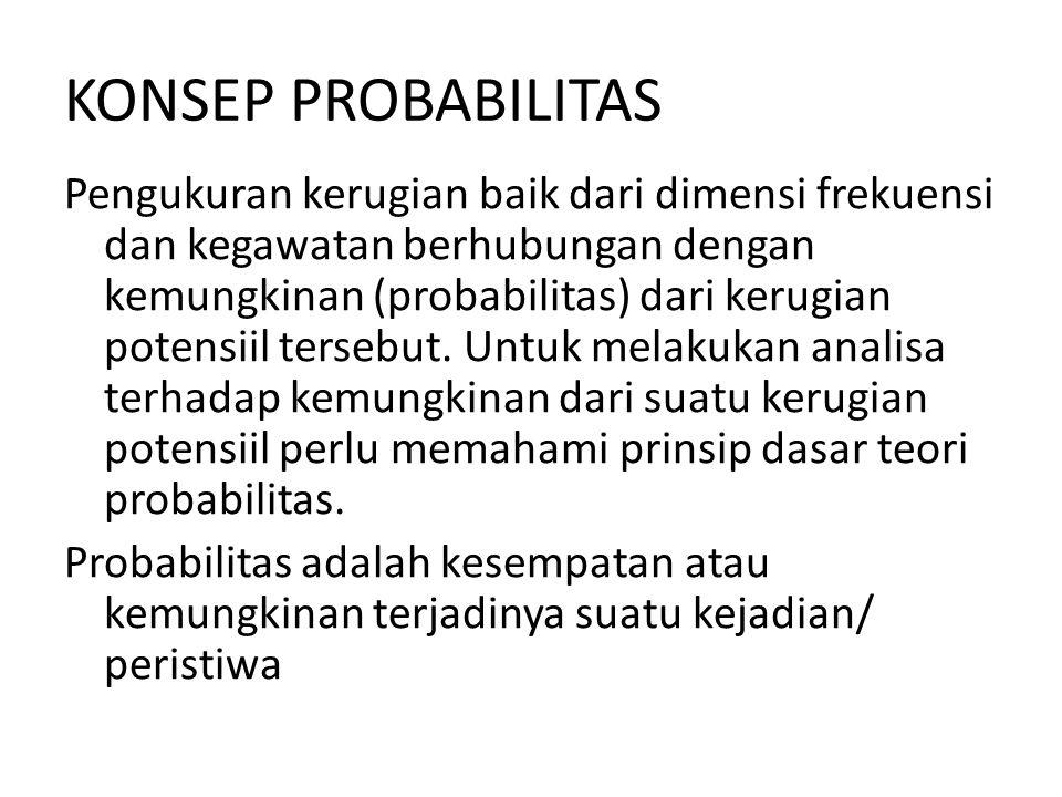 KONSEP PROBABILITAS Pengukuran kerugian baik dari dimensi frekuensi dan kegawatan berhubungan dengan kemungkinan (probabilitas) dari kerugian potensii