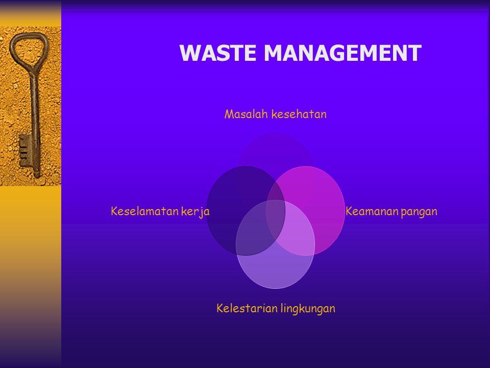 WASTE MANAGEMENT Masalah kesehatan Keamanan pangan Kelestarian lingkungan Keselamatan kerja