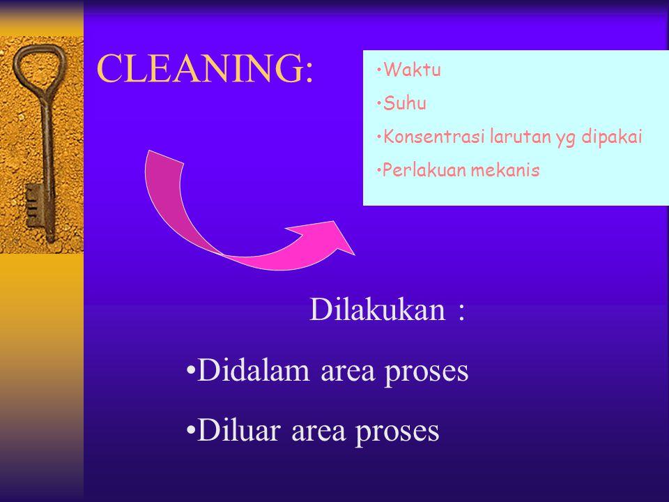 Personal Hygiene: Cuci tangan & pembersihan badan Melepas semua perhiasan Menggunakan pakaian yg bersih & bersepatu Menutup rambut dg topi Memakai sarung tangan