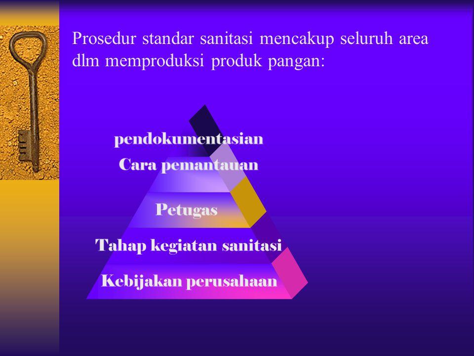 pendokumentasian Cara pemantauan Petugas Tahap kegiatan sanitasi Kebijakan perusahaan Prosedur standar sanitasi mencakup seluruh area dlm memproduksi produk pangan: