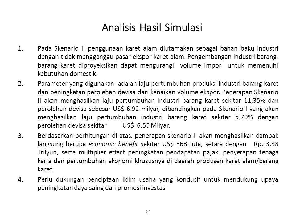 22 Analisis Hasil Simulasi 1.Pada Skenario II penggunaan karet alam diutamakan sebagai bahan baku industri dengan tidak mengganggu pasar ekspor karet