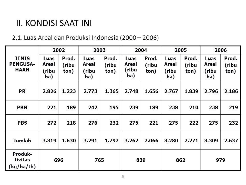 16 Karet Alam Crumb Rubber Sarung Tangan Dot Benang Kondom Konvensional (RSS, Crepe) Produksi (2010) 3.072.633 ton Target s/d 2010 60% SKENARIO I (NATURAL GROWTH) 2010 Kebun Lateks Pekat Produksi 95.271 ton Ekspor Dalam Negeri Impor 91.605 ton 8.543 ton 4.877 ton -SIR 3 CV -SIR 10 -SIR 20 Ekspor Dalam Negeri 2.273.652 ton Ekspor Kayu Karet Dalam Negeri Ekspor Dalam Negeri 89.690 ton Ban Roda 4 Ban Sepeda Ban Roda 2 Rumah Tangga & Olahraga Barang Teknik Alas Kaki Vulkanisir 330.000 ton 284.020 ton 2.557.672 ton 419.690 ton 30.000 ton 32.784 ton 34.011 ton 44.596 ton 68.024 ton 149.654 ton 14.641 ton 70% 10% 50% 0% 50% 20% 60% 90% Ekspor 30% 40% Perluasan 50.000 ha Peremajaan250.000 ha Produksi (2010)3.072.633 ton Ekspor (2010)2.612.195 ton Ekspor 72.910 ton 1.000 ton 16.219 ton 1.476 ton