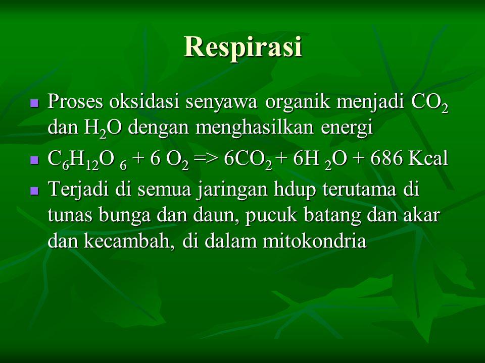 Respirasi Proses oksidasi senyawa organik menjadi CO 2 dan H 2 O dengan menghasilkan energi Proses oksidasi senyawa organik menjadi CO 2 dan H 2 O den