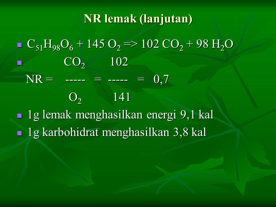 NR lemak (lanjutan) C 51 H 98 O 6 + 145 O 2 => 102 CO 2 + 98 H 2 O C 51 H 98 O 6 + 145 O 2 => 102 CO 2 + 98 H 2 O CO 2 102 CO 2 102 NR = ----- = -----