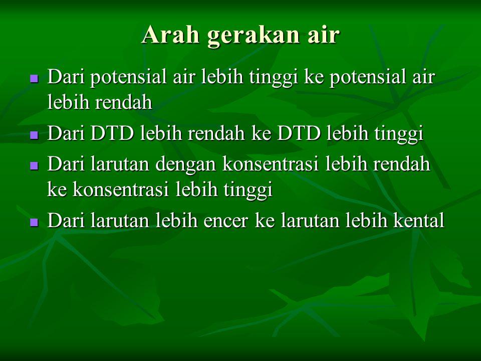 Arah gerakan air Dari potensial air lebih tinggi ke potensial air lebih rendah Dari potensial air lebih tinggi ke potensial air lebih rendah Dari DTD