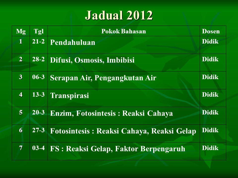 Jadual 2012 MgTglPokok BahasanDosen 121-2 Pendahuluan Didik 228-2 Difusi, Osmosis, Imbibisi Didik 306-3 Serapan Air, Pengangkutan Air Didik 413-3 Tran