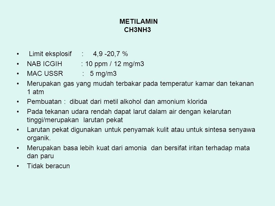 METILAMIN CH3NH3 Limit eksplosif : 4,9 -20,7 % NAB ICGIH : 10 ppm / 12 mg/m3 MAC USSR : 5 mg/m3 Merupakan gas yang mudah terbakar pada temperatur kamar dan tekanan 1 atm Pembuatan : dibuat dari metil alkohol dan amonium klorida Pada tekanan udara rendah dapat larut dalam air dengan kelarutan tinggi/merupakan larutan pekat Larutan pekat digunakan untuk penyamak kulit atau untuk sintesa senyawa organik.