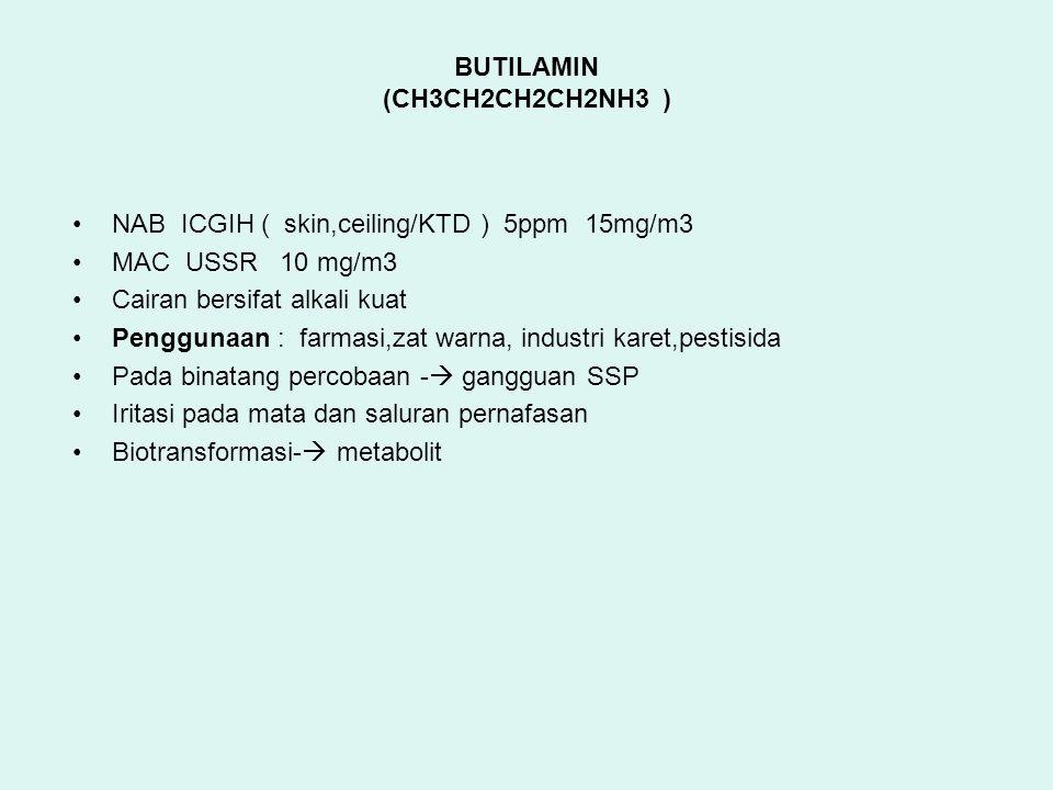 BUTILAMIN (CH3CH2CH2CH2NH3 ) NAB ICGIH ( skin,ceiling/KTD ) 5ppm 15mg/m3 MAC USSR 10 mg/m3 Cairan bersifat alkali kuat Penggunaan : farmasi,zat warna, industri karet,pestisida Pada binatang percobaan -  gangguan SSP Iritasi pada mata dan saluran pernafasan Biotransformasi-  metabolit