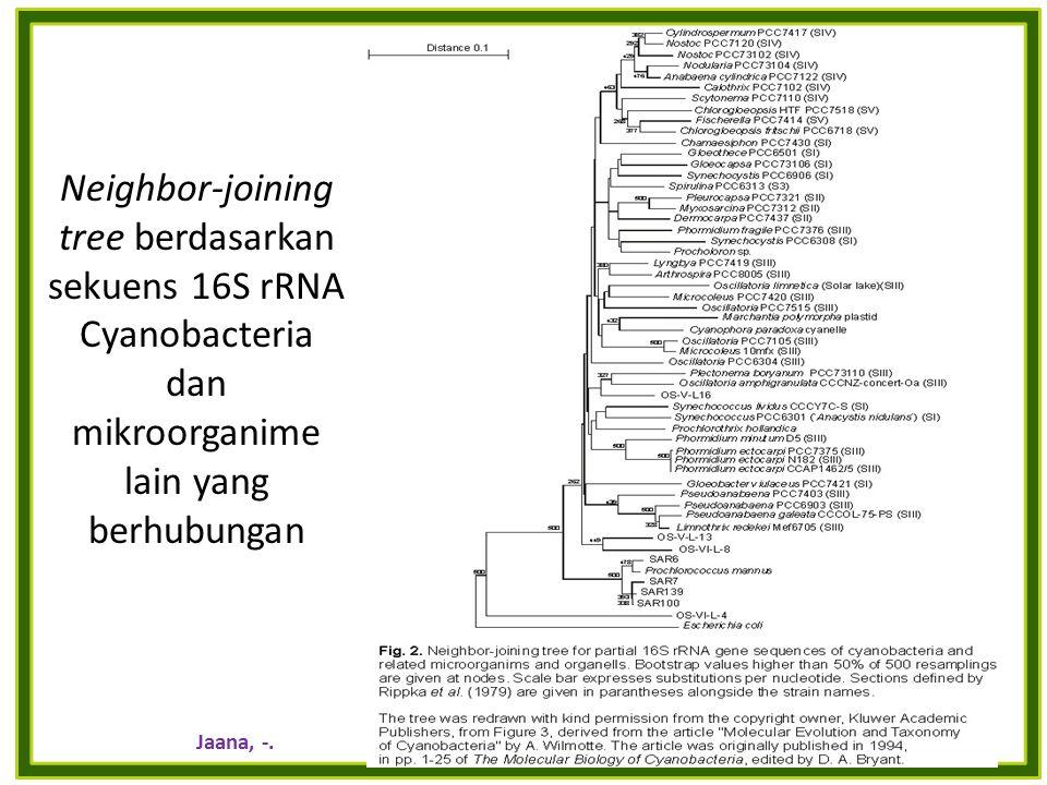 Neighbor-joining tree berdasarkan sekuens 16S rRNA Cyanobacteria dan mikroorganime lain yang berhubungan Jaana, -.