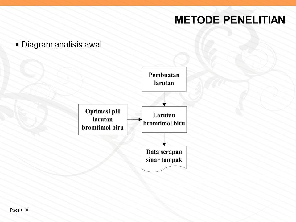 Page  10 METODE PENELITIAN  Diagram analisis awal