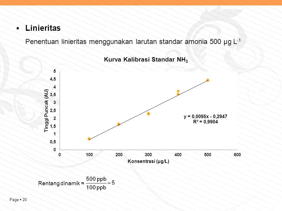 Page  20  Linieritas Penentuan linieritas menggunakan larutan standar amonia 500 µg L -1 Rentang dinamik =