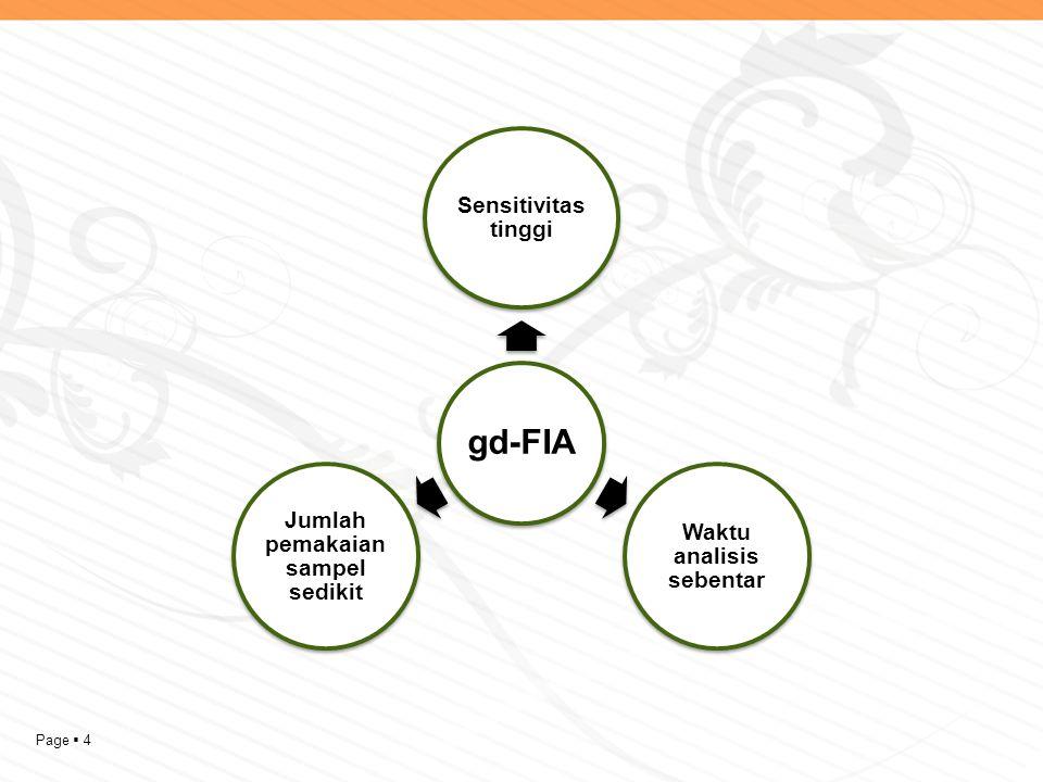 Page  4 gd-FIA Sensitivitas tinggi Waktu analisis sebentar Jumlah pemakaian sampel sedikit