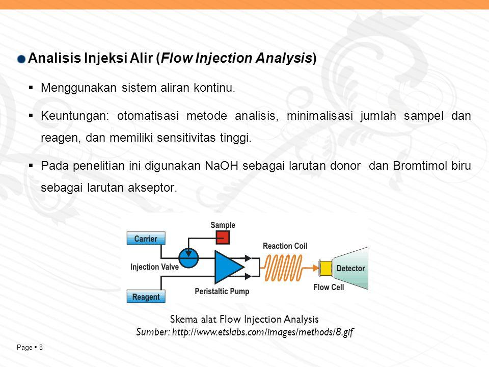 Page  8 Analisis Injeksi Alir (Flow Injection Analysis)  Menggunakan sistem aliran kontinu.  Keuntungan: otomatisasi metode analisis, minimalisasi