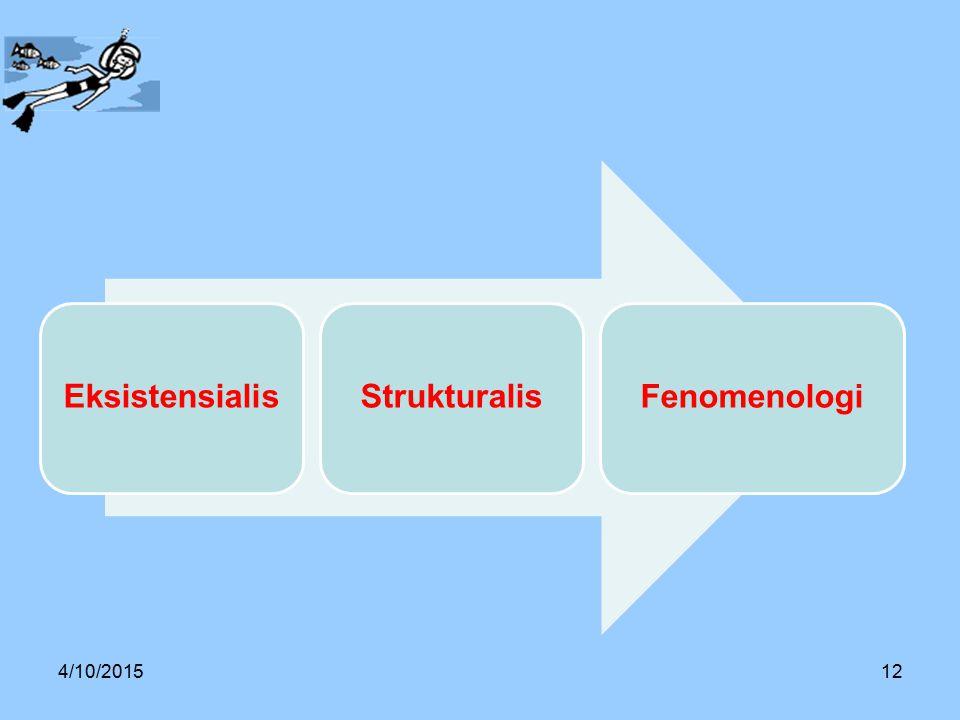 EksistensialisStrukturalisFenomenologi 4/10/201512