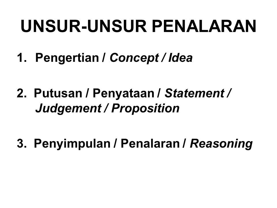 UNSUR-UNSUR PENALARAN 1.Pengertian / Concept / Idea 2.