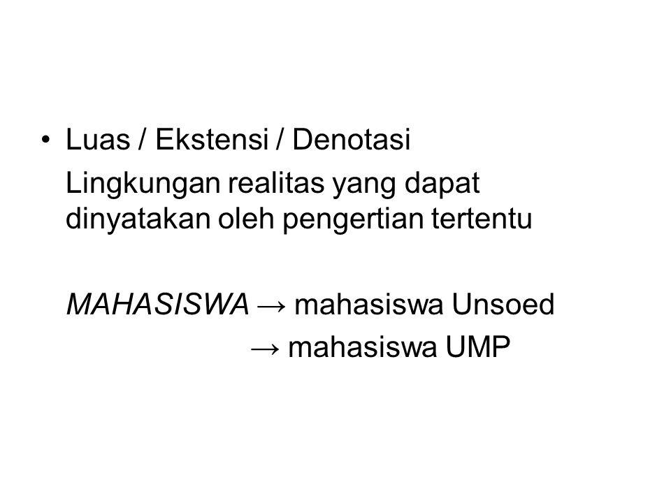 Luas / Ekstensi / Denotasi Lingkungan realitas yang dapat dinyatakan oleh pengertian tertentu MAHASISWA → mahasiswa Unsoed → mahasiswa UMP