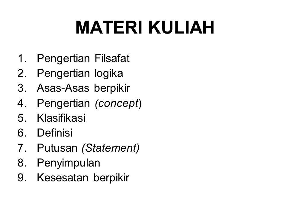 MATERI KULIAH 1.Pengertian Filsafat 2.Pengertian logika 3.Asas-Asas berpikir 4.Pengertian (concept) 5.Klasifikasi 6.Definisi 7.Putusan (Statement) 8.Penyimpulan 9.Kesesatan berpikir