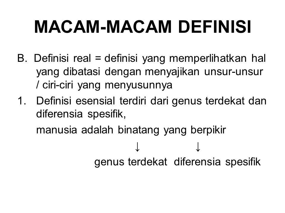 MACAM-MACAM DEFINISI B.