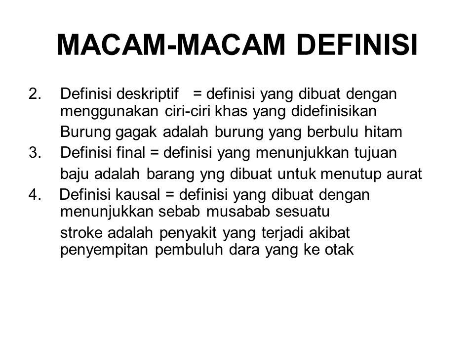 MACAM-MACAM DEFINISI 2.Definisi deskriptif = definisi yang dibuat dengan menggunakan ciri-ciri khas yang didefinisikan Burung gagak adalah burung yang berbulu hitam 3.Definisi final = definisi yang menunjukkan tujuan baju adalah barang yng dibuat untuk menutup aurat 4.