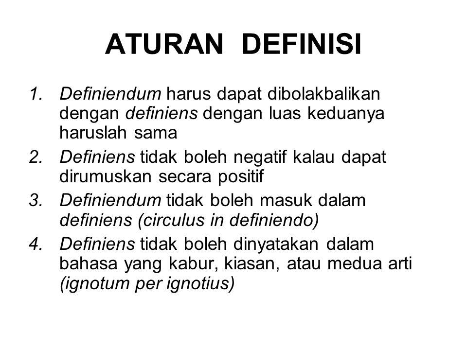 ATURAN DEFINISI 1.Definiendum harus dapat dibolakbalikan dengan definiens dengan luas keduanya haruslah sama 2.Definiens tidak boleh negatif kalau dapat dirumuskan secara positif 3.Definiendum tidak boleh masuk dalam definiens (circulus in definiendo) 4.Definiens tidak boleh dinyatakan dalam bahasa yang kabur, kiasan, atau medua arti (ignotum per ignotius)