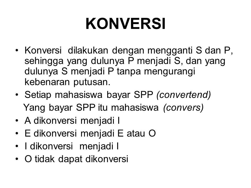 KONVERSI Konversi dilakukan dengan mengganti S dan P, sehingga yang dulunya P menjadi S, dan yang dulunya S menjadi P tanpa mengurangi kebenaran putusan.