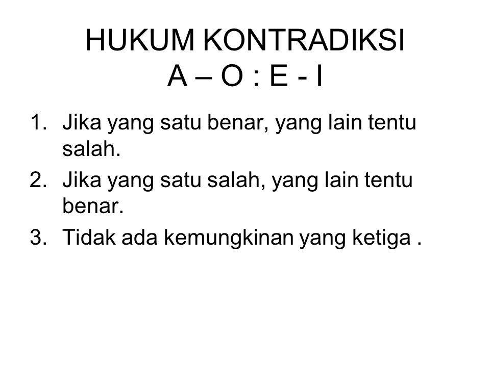 HUKUM KONTRADIKSI A – O : E - I 1.Jika yang satu benar, yang lain tentu salah.